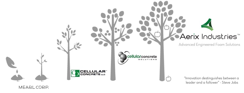 Cellular Concrete Solutions : History aerix industries